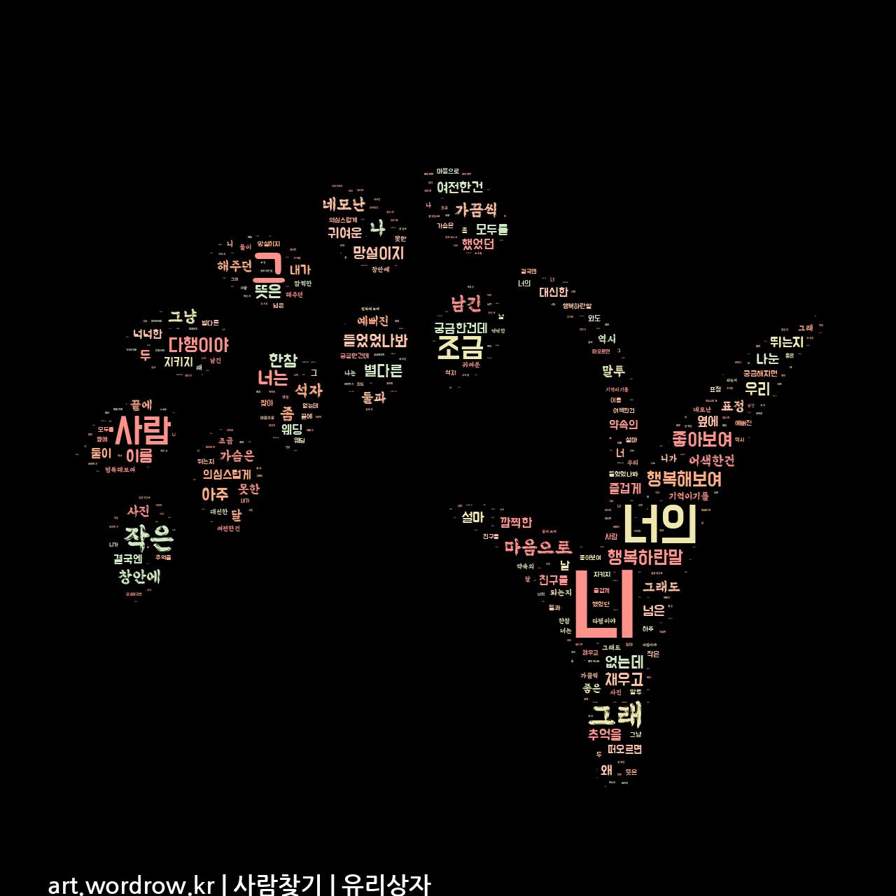 워드 클라우드: 사람찾기 [유리상자]-14
